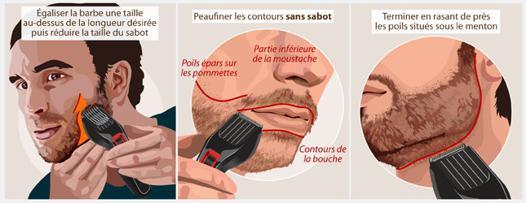 bien couper sa barbe