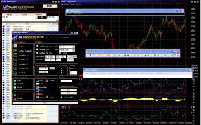 logiciel de bourse