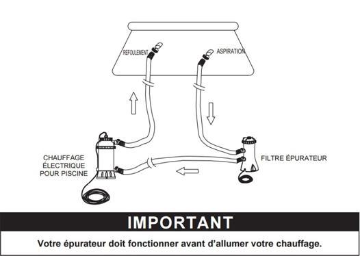 montage pompe piscine intex