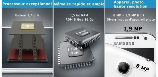 processeur s4 mini