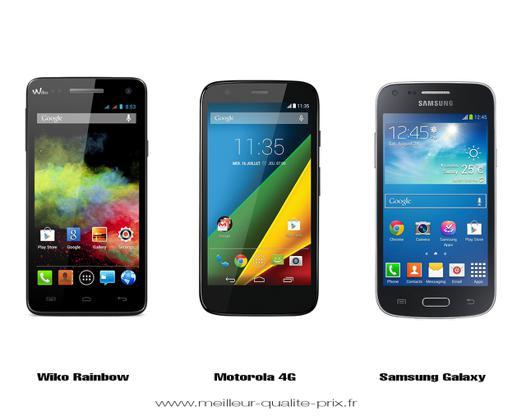 telephone portable rapport qualité prix