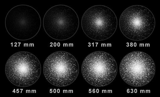 comparatif telescope