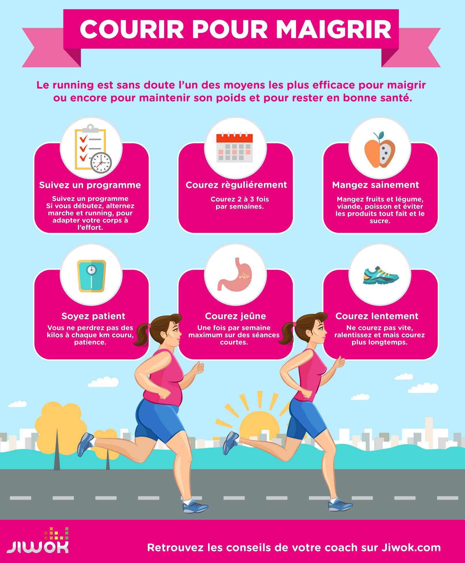 course pour perdre du poids