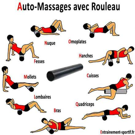 rouleau auto massage